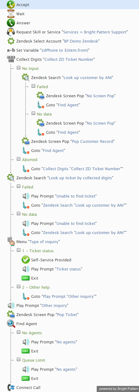 5 3:Zendesk-integration-guide/ExampleZendeskVoiceScenario