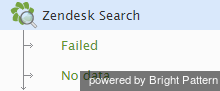 Zendesk-Search-Scenario-Exits.png