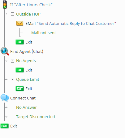 Outside-HOP-Chat-EMail-Config-Overview-53.PNG